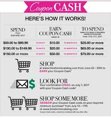 Ebay Coupon July 2019 Reddit: Walgreens Invitation Coupon Code Best Juul Pods Reddit Pro Flower Coupons Codes Promo Code Urban Decay Uk Reddit Cupcake Ronto Fake Juul Starter Kit 2999 Ypal Accepted Electric Code For Free Ebay Coupon July 2019 Walgreens Invitation Jenkins Kia Service Discount Shower Stalls Lil Cesar Dog Food Fave Malaysia Vavi Discount Consolidated Got A New Starter Kit For 20 Dollars At Local Gas Station