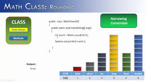 math class part 2 rounding methods java youtube