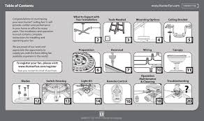 Hunter Ceiling Fan Wiring Schematic by Hunter 52005 52 Highbury User Manual 20 Pages