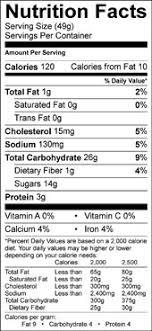 Irish Soda Bread Nutrition Facts