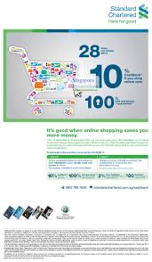 Ebay Coupon Code For Standard Chartered Bank / Jct600 ... Whosale2b Coupon Codes Updated September 2019 Get Pottery Barn Free Shipping Ebay Coupon 200 Off On 350 Bed Bath And Beyond 2018 Standard Chartered Code For Ebay Book Planet Avon Codes Discounts October Findercom Ebay Offering 10 Off On All Toy Orders With New Code Redbubble August Galeton Gloves 15 Over 25 Through 27th Ebaycom 50 Discount Promo Partsgeek March Wcco Ding Out Deals Best Buy December Chase 125 Dollars Honey A Quality Service To Save Money Or A Scam