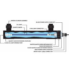 buy emperor aquatics eu65p 2065 smart uv sterilizer 60 wt 3