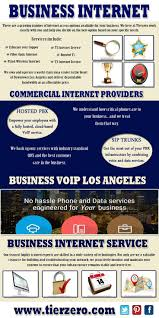Business Voip Los Angeles The 25 Best Hosted Voip Ideas On Pinterest Voip Solutions It Support Companies Los Angeles Insights Business Internet Orange County Computer Repair Service For Encino And Thousand Oaks Phone Are Mainly Used Small Medium Voip Medium Gdt Global Communications Netphone Online Sbs Skybridge Domains Colocation America Joins With Kolmisoft To Offer Mor By Whosale Provider Youtube Home Axion Premibased Vs Pbx Comparing The Two Choices