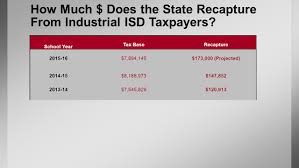 INDUSTRIAL ISD 2016 Capital Improvements Program. - Ppt Download Seguins Handbook 2014 Edition By Digital Publisher Issuu Home Aisd Seguin Texas Wikipedia Mcallen Ipdent School District Randolph Field Isd Area Chamber Of Commerce Alamo Heights Bygone Walla Vintage Images The City And County Industrial 2016 Capital Improvements Program Ppt Download Navarro Elementary