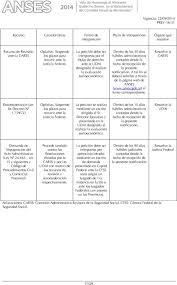 Calaméo Informe Anual 2017