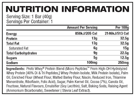 BNRG Power Crunch Bar Nutrition Facts