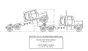 Truck Saddles - White Mule Company 2420 West 4th St Mansfield, OH ... Roadshow Mobile Food Truck Rental Marketing 5th Wheel Fifth Hitch Truck With A Gooseneck Page 2 Pirate4x4com 4x4 And Outside Of Keystone Avalanche Camper Available For Rent Pickup Trucks Nationwide Saddles White Mule Company 2420 West 4th St Mansfield Oh Boulder Denver Lgmont Secure Rv Boat Storage Sliding In Stock For Short Bed Trucks 975 Diy 31 5th Bunk Beds Rv Canada Lease