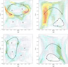 Pebble Bed Reactor by Direct Numerical Simulation Of Pebble Bed Flows Database