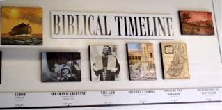 Boneyard Creation Museum Biblical Timeline Display In The