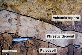 Schematic Cross Section Through A Phreatic Explosion Crater With An Indication Of The Relevant Sites