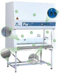 purair bio biosafety cabinets air science