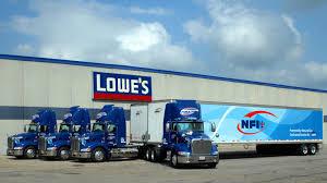 Lowes Trucks | Www.topsimages.com