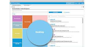 Landesk Service Desk Web Services by Microfocus Service Manager Vs Servicenow G2 Crowd