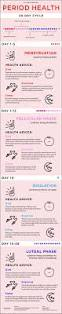 Uterine Lining Shedding While On Birth Control by 18 Life Saving Period Hacks That You Need To Know Menstrual