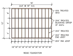 12x16 Wood Storage Shed Plans by 12 16 Gambrel Shed Plans U0026 Blueprints For Barn Style Shed