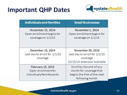 Last Day For 1 Any by Ny State Of Health The Official Health Plan Marketplace U201c What U0027s
