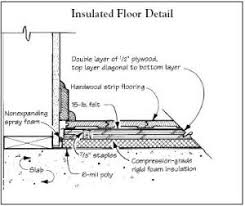 AHoward Brickman Responds The Best Way Ive Found Is To Build A Floating Plywood Floor Over Foam Then Apply Strip Flooring This See Laying Wood