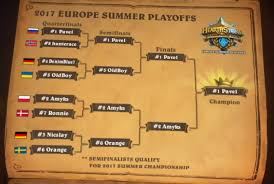 Deathrattle Deck Hearthstone 2017 by Hct Europe Summer Playoffs 2017 All Deck Lists U0026 Results