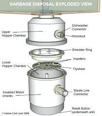 kitchen sink garbage disposal not working sink disposal leaking