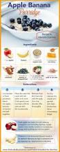 Fresh Pumpkin For Dog Diarrhea by 25 Best Foods To Help Diarrhea Ideas On Pinterest Diarrhea Diet