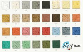 100 Solids Epoxy Garage Floor Paint by Epoxy Garage Flooring Systems Industirial Strength Epoxy