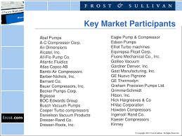 Siemens Dresser Rand Presentation by Ppt World Compressors And Vacuum Pump Markets New Applications