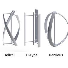 3 Types Of Darrieus Vertical Axis Wind Turbine   Engineering ... Homemade Wind Generator From Old Car Alternator Youtube Charles Brush Used Wind Power In House 120 Years Ago Cleveland 12 Best Power Images On Pinterest Renewable Energy How To Build A With Generators Windmill Windfarm Turbine 4000 Windmills Palm Small Cservation Kit Homemade Generator 12v 05 A 38 High Def Pictures From Around The World In This I Will Show You How Make That Produces Your Home Project Diy Or Prefabricated Vertical Omnidirectional Turbines
