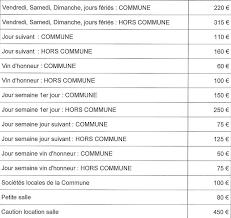 tarif salle des fetes salle des fêtes mairie de pleumartin