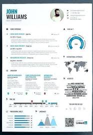 Best Resume Examples 2016 Forbes Combined With Format Modern Home Improvement For Produce Awesome