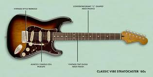 Squier Stratocaster A Buying Guide