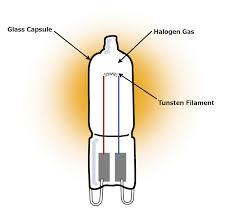 lighting bulb suggestions for lighting bulb lighting bulb