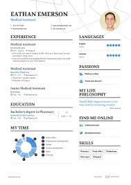 Medical Assistant Resume Example And Guide For 2019 89 Examples Of Rumes For Medical Assistant Resume 10 Description Resume Samples Cover Letter Medical Skills Pleasant How To Write A Assistant With Examples Experienced Support Mplates 2019 Free Summary Riez Sample Rumes Certified Example Inspirational Resumegetcom 50 And Templates Visualcv