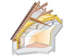 isolation thermique le traitement des toitures en rénovation
