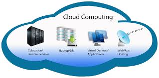 What Are The Main Characteristics Of Cloud Computing? - MyTechLogy What Is Cloud Hosting Computing Home Inode Is Calldoncouk Godaddy Alternatives For Accounting Firms Clients Klicktheweb Hashtag On Twitter Honest Kwfinder Review 2017 A Simple Keyword Research Tool Every Manager Needs To Know About Gis John Thieling Hospitalrun Prelease Beta Cloud Computing In Hindi Youtube Architecture Design Image Top To