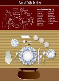 Formal Table Setting Diagram