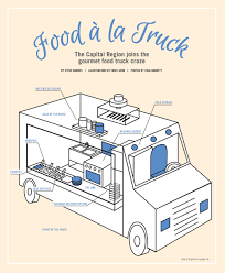 Food Trucks Happily Edible After Summer In Atlanta Find A Food Truck How Much Does Cost Open For Business Showtime Fabrication Build Design And Repair Montreal Trucks 101 Food Truck Rentals The Group Sj Fabrications Dx15 Custom Available Now Gravity Bureau Why Its Wise To Use An Invter Generator Your Out Rainbeau Jos Kauai Surf Report Mei Street Kitchen Is Going Green Mortar Boston Grits Grids Hungry Royal Orange County Catering