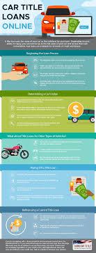 100 Commercial Truck Title Loans Car Online 1800 Car