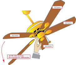 suggestions for ceiling fans lowes baths house california
