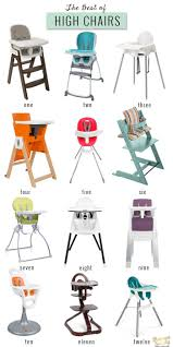 The Best Of High Chairs   Modern High Chair, Best Baby High ...
