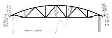 104 Bowstring Truss Design Specialty Joist Joists