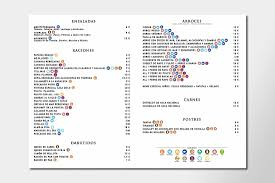 Elaboración De Cartas Menú