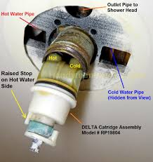 Replacing A Faucet Valve by Delta Single Handle Shower Faucet Repair Best Selling Yh6