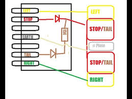 Lamp Wiring Kit Australia by Electrical Wiring Hqdefault Led Trailer Light Wiring Diagram 84