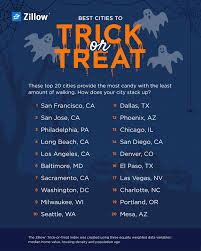 Halloween City Twin Falls Id 2014 by Trick Or Treat Index The Best Places To Trick Or Treat