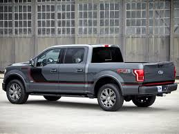 2018 Ford Lobo Review, Redesign, Engine, Price And Photos Work Truck Review News Issue 10 2014 Photo Image Gallery Ford Challenges Gms Pickup Weight Comparison Medium Duty 12 Vehicles You Cant Own In The Us Land Of Free Lobo Truck Stock Illustration Lobo Duty 14674 2018 F150 Raptor Model Hlights Fordcom 5 Trucks That Would Convince Me To Ditch My Car Off The Throttle 092014 Black H7 Projector Halo Led Drl Ford Black Widow Lifted Trucks Sca Performance Lifted Velociraptor 6x6 Hennessey Blog Post List David Mcdavid Platinum 26 2016 Youtube