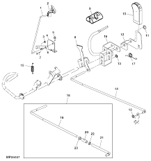 John Deere L110 Mower Deck Belt Routing by We Have A Jd L110 Lawn Tractor And The Parking Brake Suddenly