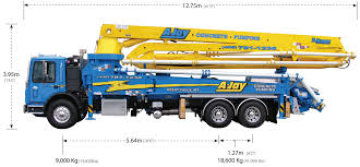 41 Meter Roll Fold Boom Concrete Pump | Alliance Concrete Pumps Concrete Pumper Antique And Classic Mack Trucks General Discussion Fileconcrete Pumper Truck Denverjpg Wikimedia Commons The Worlds Tallest Concrete Pump Put Scania In The Guinness Book Of Sany America Pump Truck Promo Youtube Mounted Pumps Liebherr Mixer Pumps Stock Photos Images Operators Playground 96 Company Pumperjpg Lego Ideas Product Ideas China 46m Mounted Dump On Chassis Royalty Free Cliparts Vectors