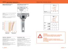 Salice Italy Cabinet Hinges by Salice C7r6ad9 Silentia 110 Degree Full Overlay Dowel13 5mm