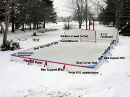 Liner Protection Rolls Backyard Hockey Rink Invite The Pens Celebrity Games Claypool Ice Rink Choosing Your Liner Outdoor Builder How To Build A Backyard Bench For 20 Or Less Hockey Boards Board Packages Walls Diy Dad Keith Travers Calculators Product Review Yard Machines Snow Thrower Bayardhockeycom Sloped 22 Best Synthetic Images On Pinterest Skating To Create A Ice Rinks Customers