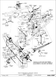 1979 Ford F100 Front Suspension Diagram - DIY Enthusiasts Wiring ...
